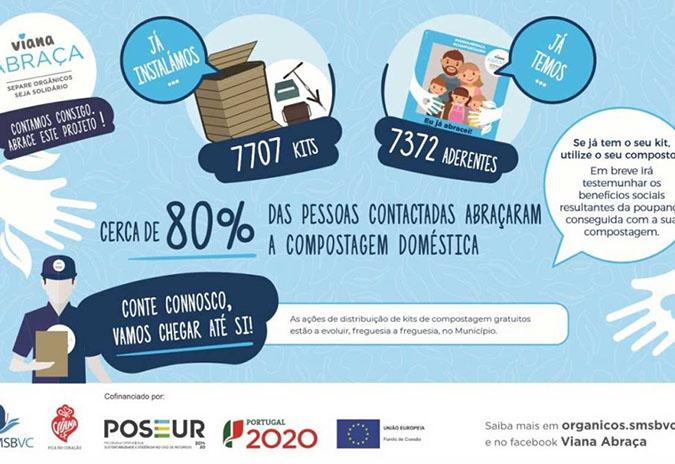 8.878 famílias da cidade já receberam balde doméstico para promover compostagem