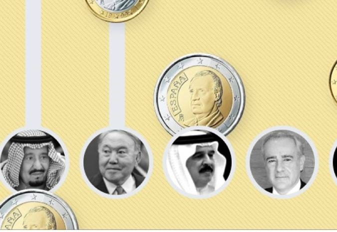 Unha rede de 'caixeiros automáticos' para o rei Juan Carlos