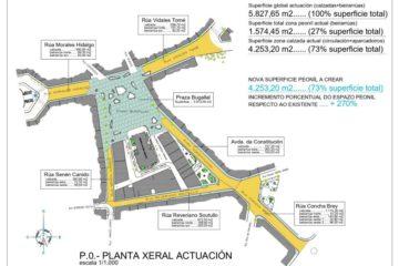 Ponteareas proxecta humanizar a contorna da Praza de Bugallal